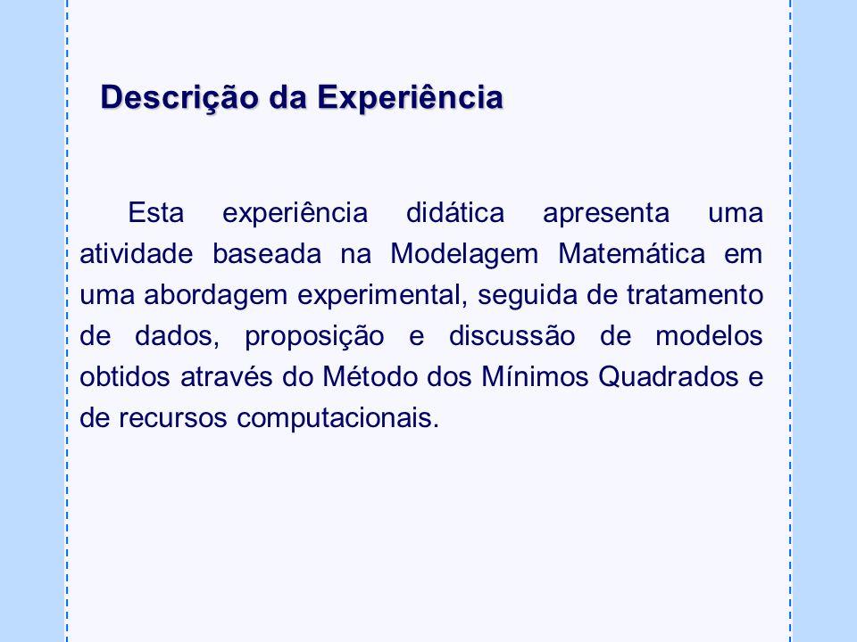 Descrição da Experiência