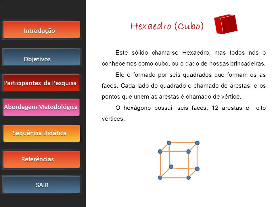 Hexaedro (Cubo) Este sólido chama-se Hexaedro, mas todos nós o conhecemos como cubo, ou o dado de nossas brincadeiras.