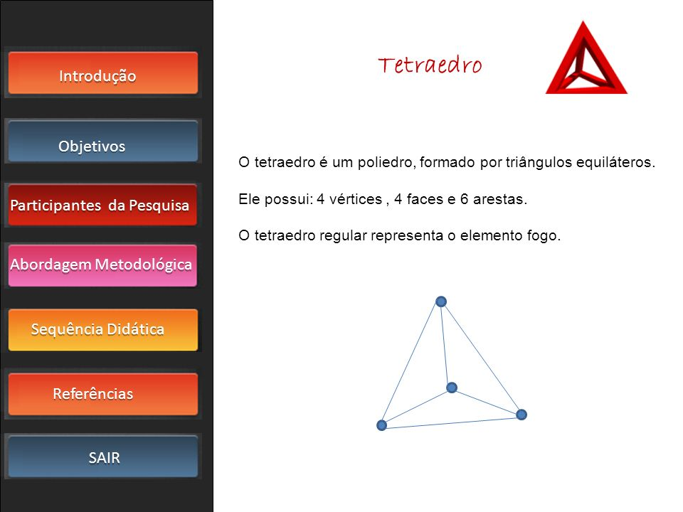 Tetraedro O tetraedro é um poliedro, formado por triângulos equiláteros. Ele possui: 4 vértices , 4 faces e 6 arestas.