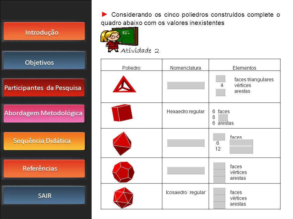 ► Considerando os cinco poliedros construídos complete o quadro abaixo com os valores inexistentes