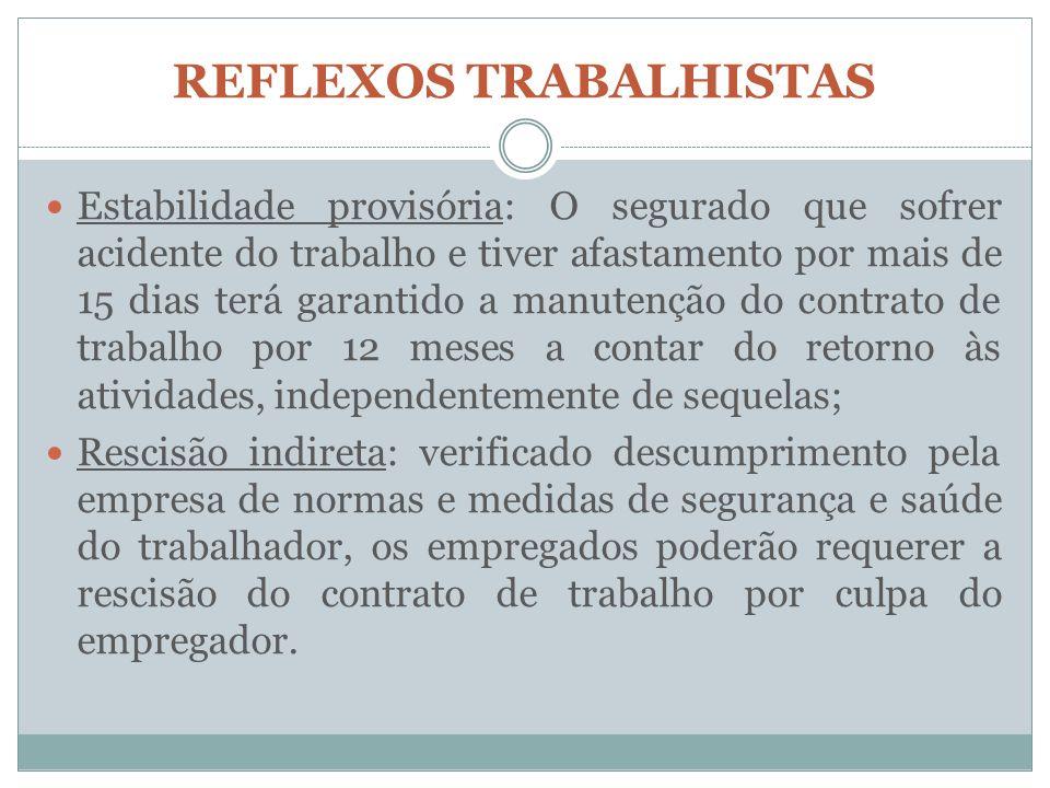 REFLEXOS TRABALHISTAS