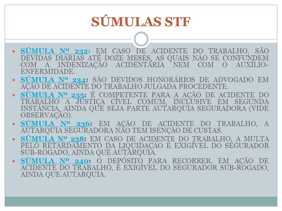 SÚMULAS STF