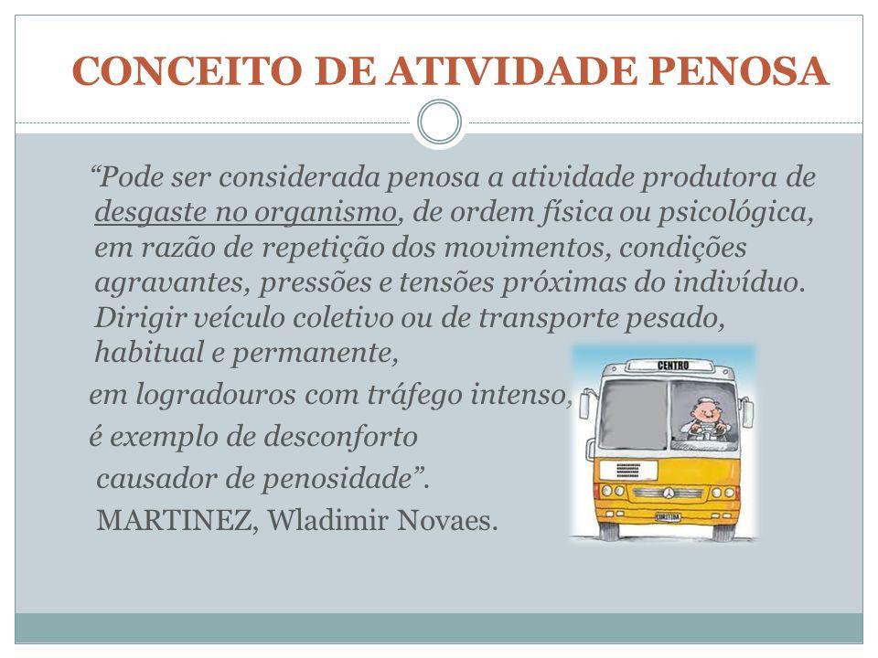 CONCEITO DE ATIVIDADE PENOSA