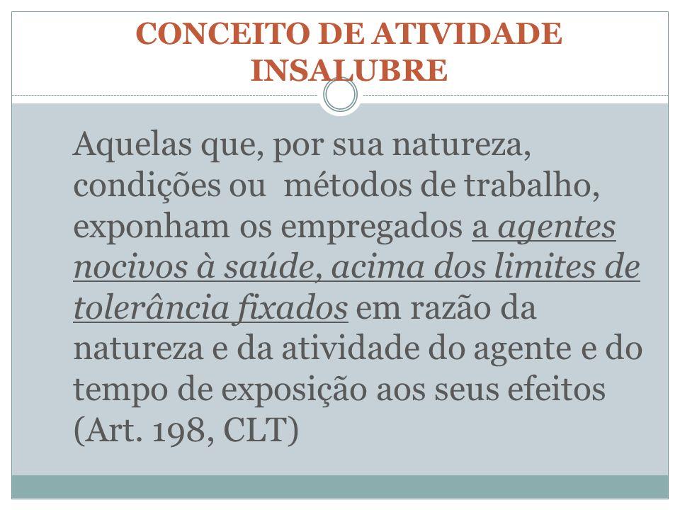 CONCEITO DE ATIVIDADE INSALUBRE