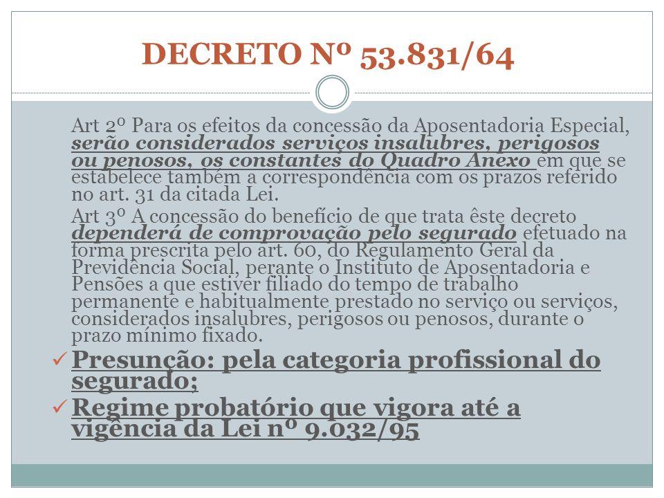 DECRETO Nº 53.831/64