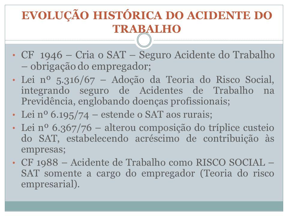 EVOLUÇÃO HISTÓRICA DO ACIDENTE DO TRABALHO