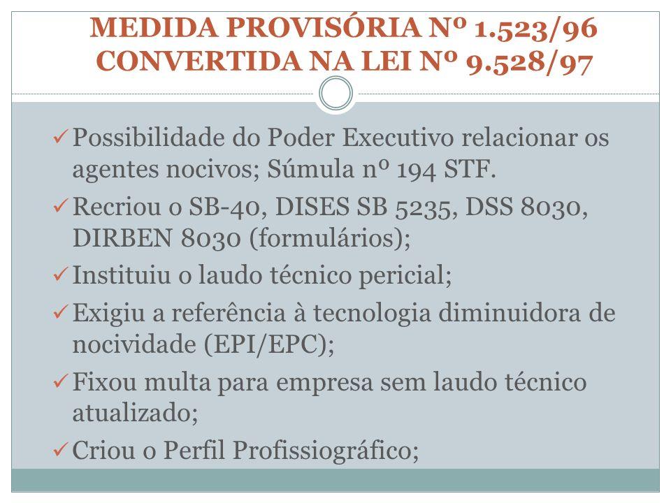 MEDIDA PROVISÓRIA Nº 1.523/96 CONVERTIDA NA LEI Nº 9.528/97