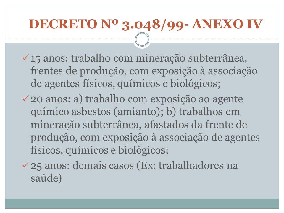 DECRETO Nº 3.048/99- ANEXO IV