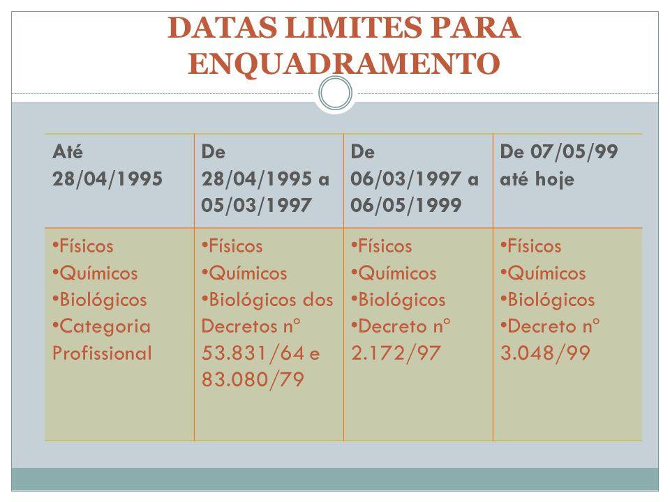 DATAS LIMITES PARA ENQUADRAMENTO