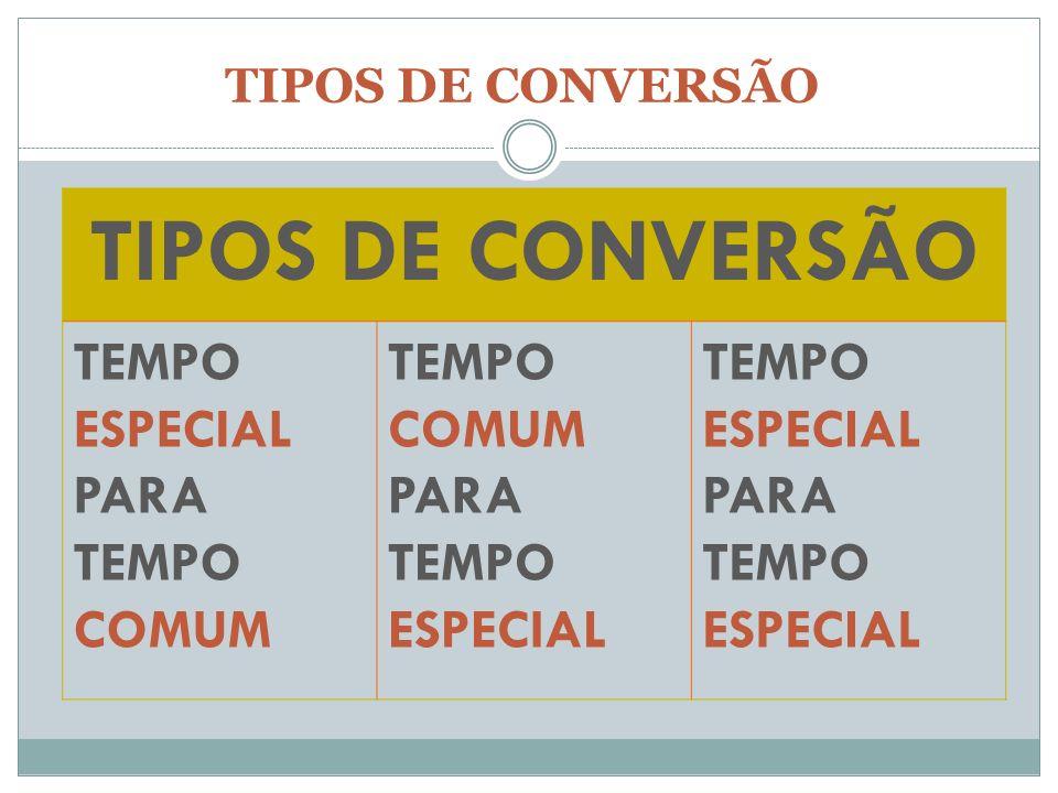 TIPOS DE CONVERSÃO TEMPO ESPECIAL PARA TEMPO COMUM