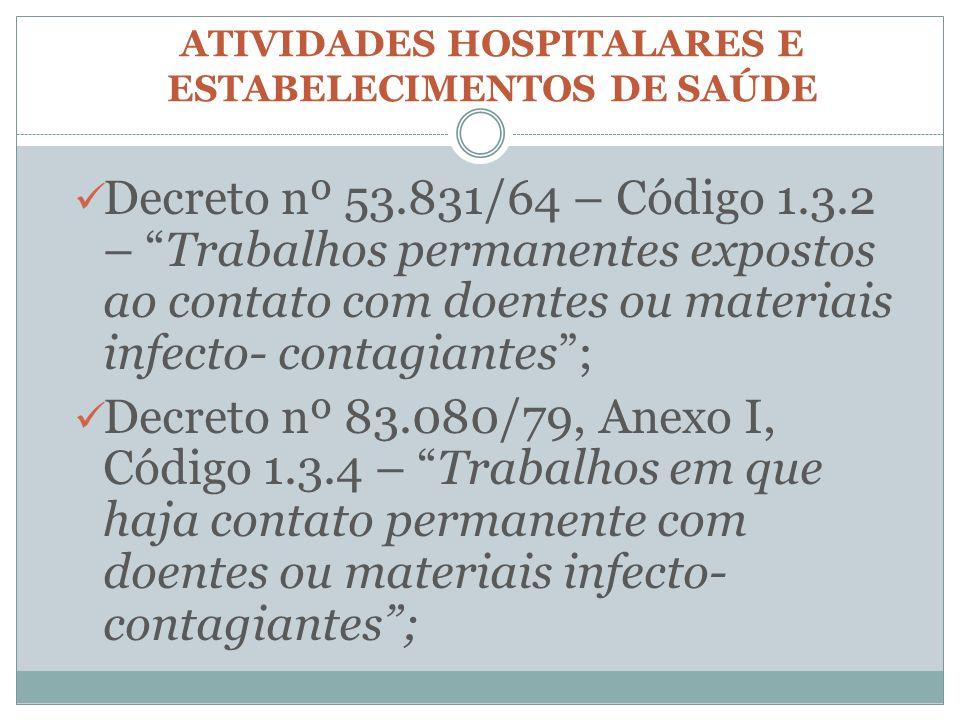 ATIVIDADES HOSPITALARES E ESTABELECIMENTOS DE SAÚDE