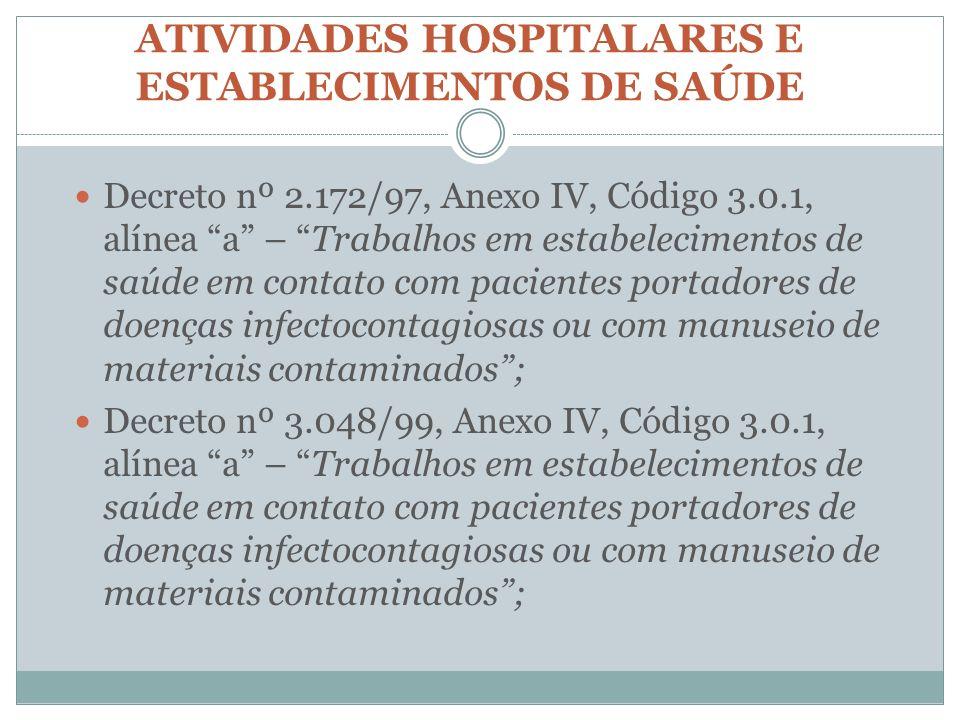 ATIVIDADES HOSPITALARES E ESTABLECIMENTOS DE SAÚDE