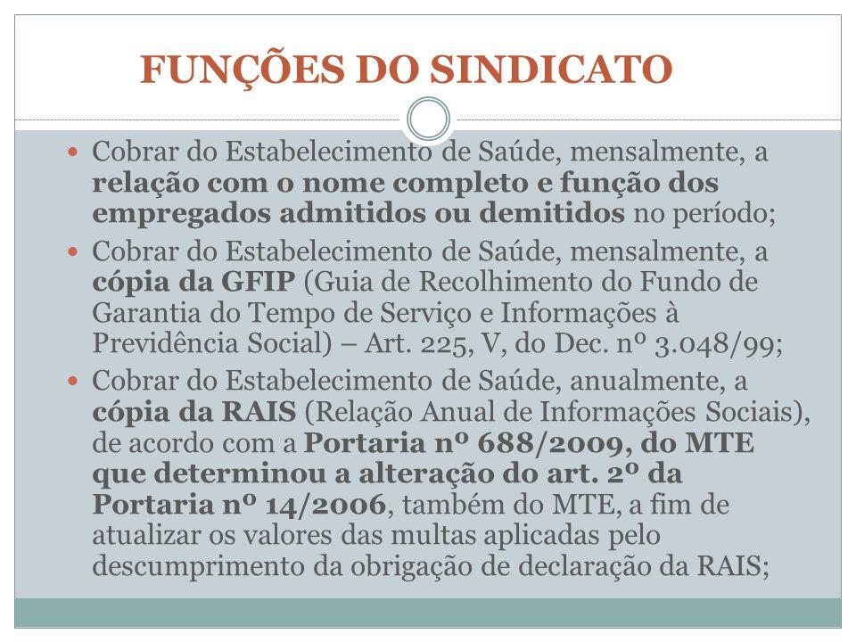 FUNÇÕES DO SINDICATO