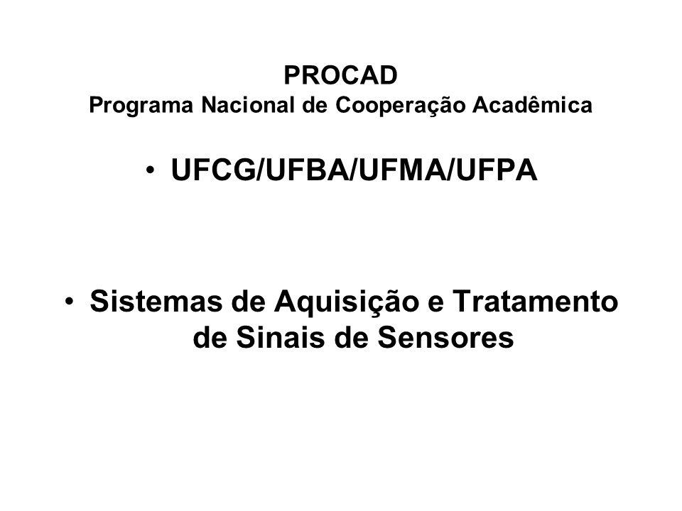 PROCAD Programa Nacional de Cooperação Acadêmica