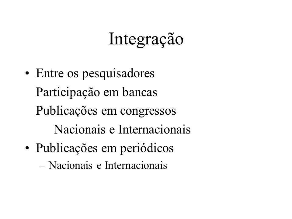 Integração Entre os pesquisadores Participação em bancas