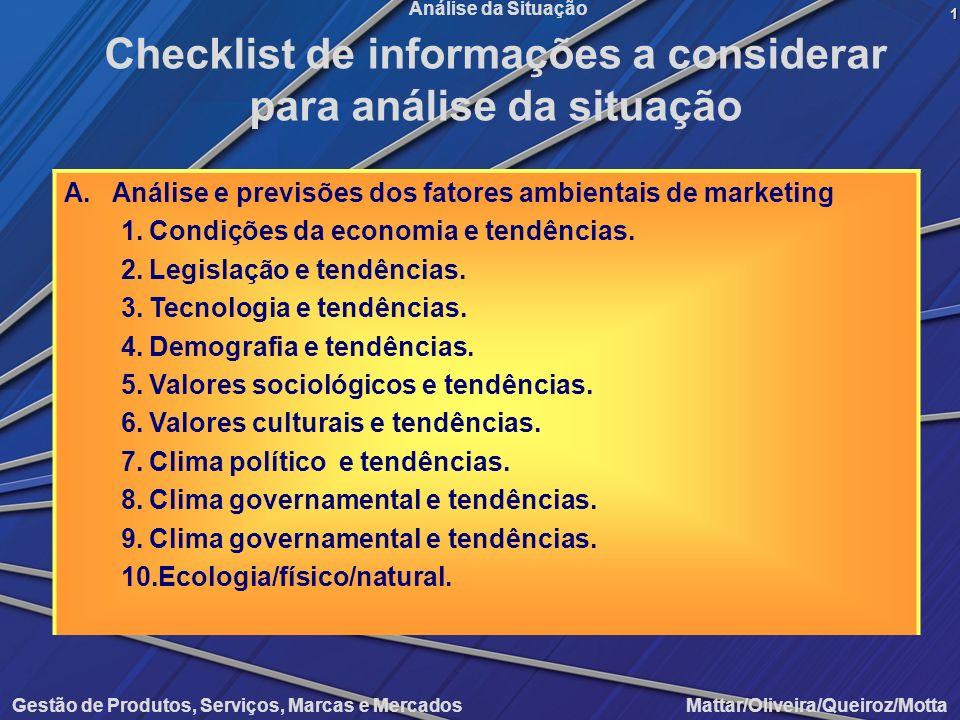 Checklist de informações a considerar para análise da situação