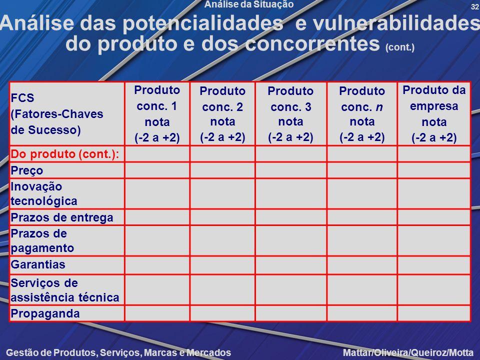 Análise das potencialidades e vulnerabilidades