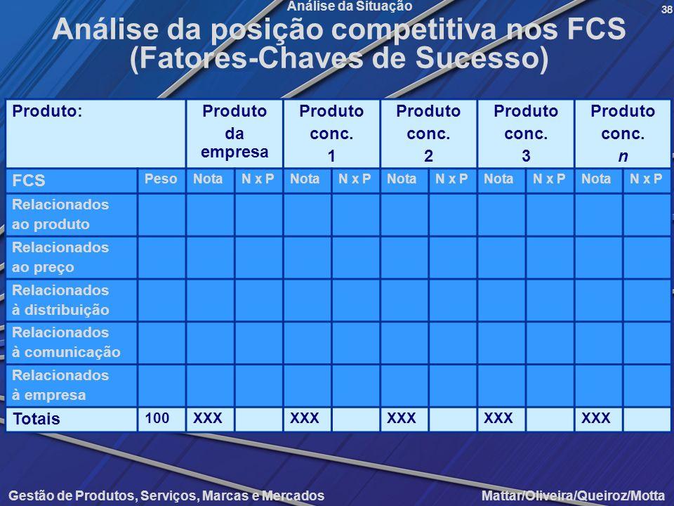 Análise da posição competitiva nos FCS (Fatores-Chaves de Sucesso)
