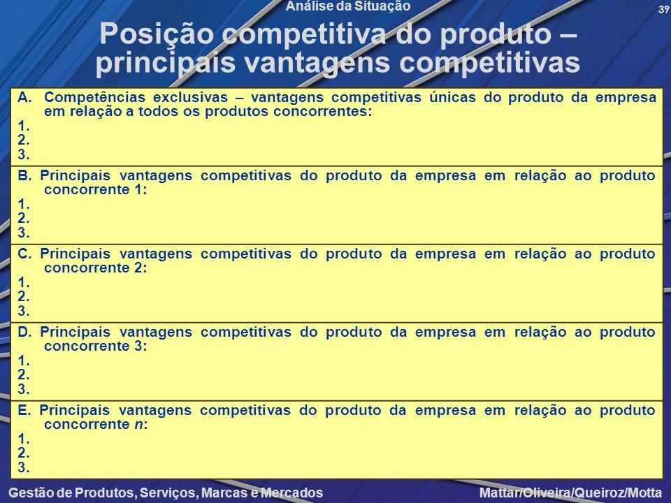 Posição competitiva do produto – principais vantagens competitivas