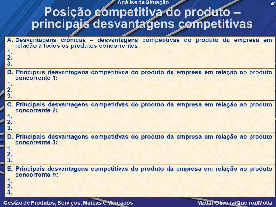 Posição competitiva do produto – principais desvantagens competitivas