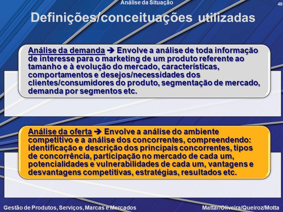 Definições/conceituações utilizadas