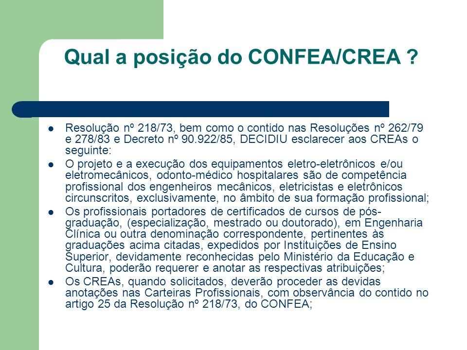 Qual a posição do CONFEA/CREA