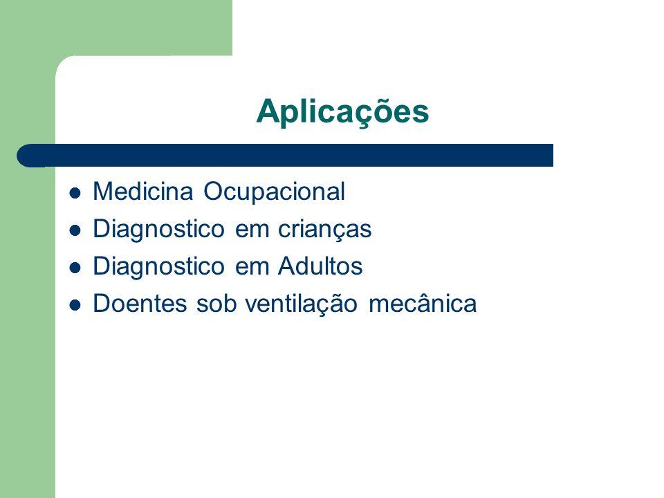 Aplicações Medicina Ocupacional Diagnostico em crianças