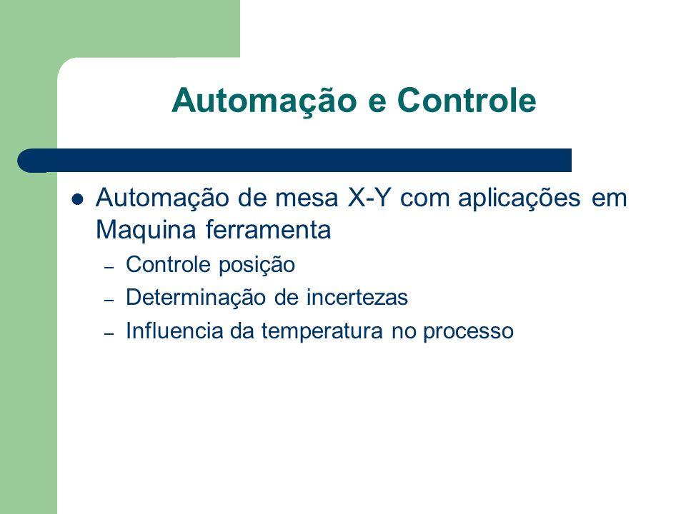Automação e ControleAutomação de mesa X-Y com aplicações em Maquina ferramenta. Controle posição. Determinação de incertezas.