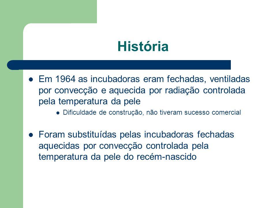 História Em 1964 as incubadoras eram fechadas, ventiladas por convecção e aquecida por radiação controlada pela temperatura da pele.