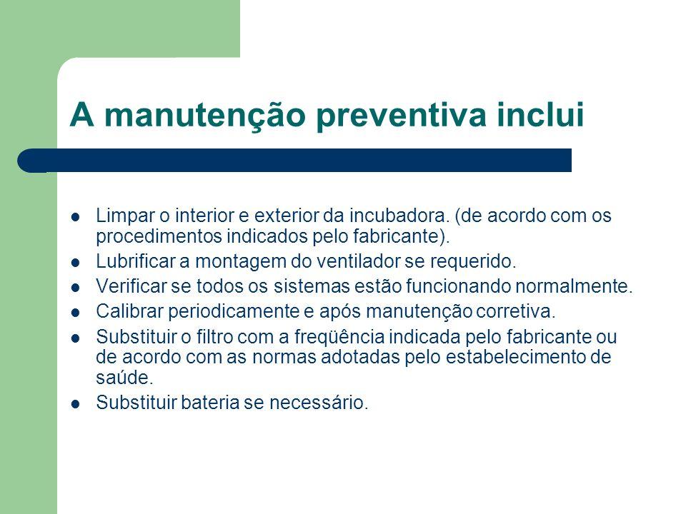 A manutenção preventiva inclui