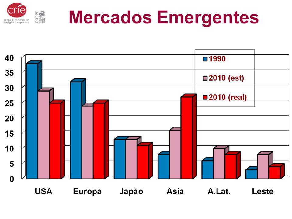 Mercados Emergentes 16