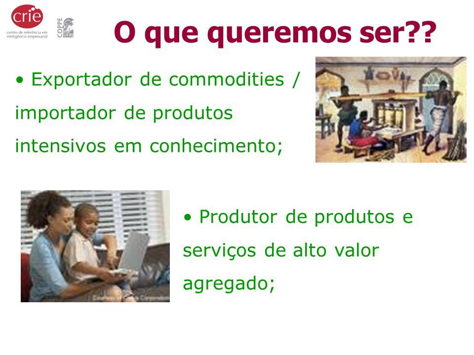 O que queremos ser Exportador de commodities / importador de produtos intensivos em conhecimento;