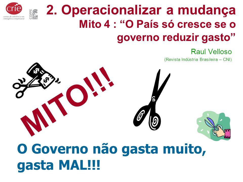 2. Operacionalizar a mudança Mito 4 : O País só cresce se o governo reduzir gasto