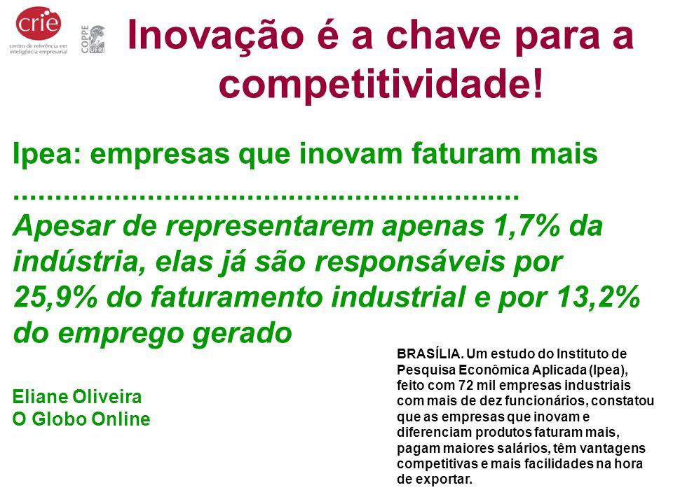 Inovação é a chave para a competitividade!