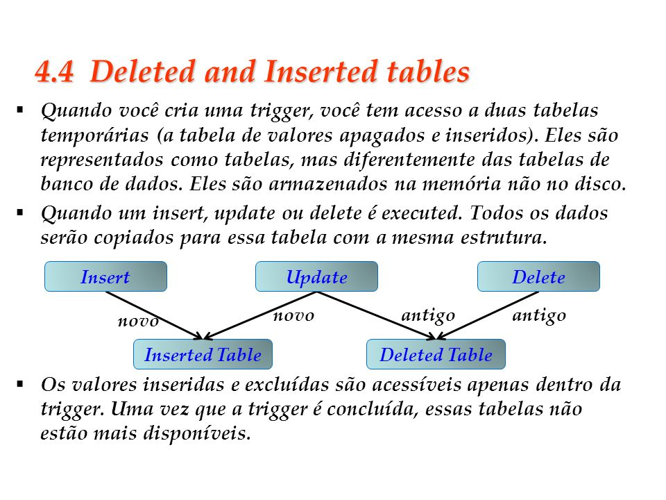 4.4 Deleted and Inserted tables