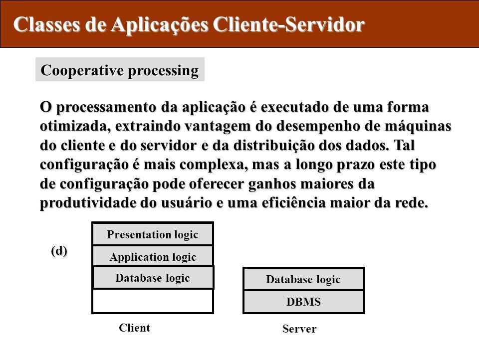 Classes de Aplicações Cliente-Servidor