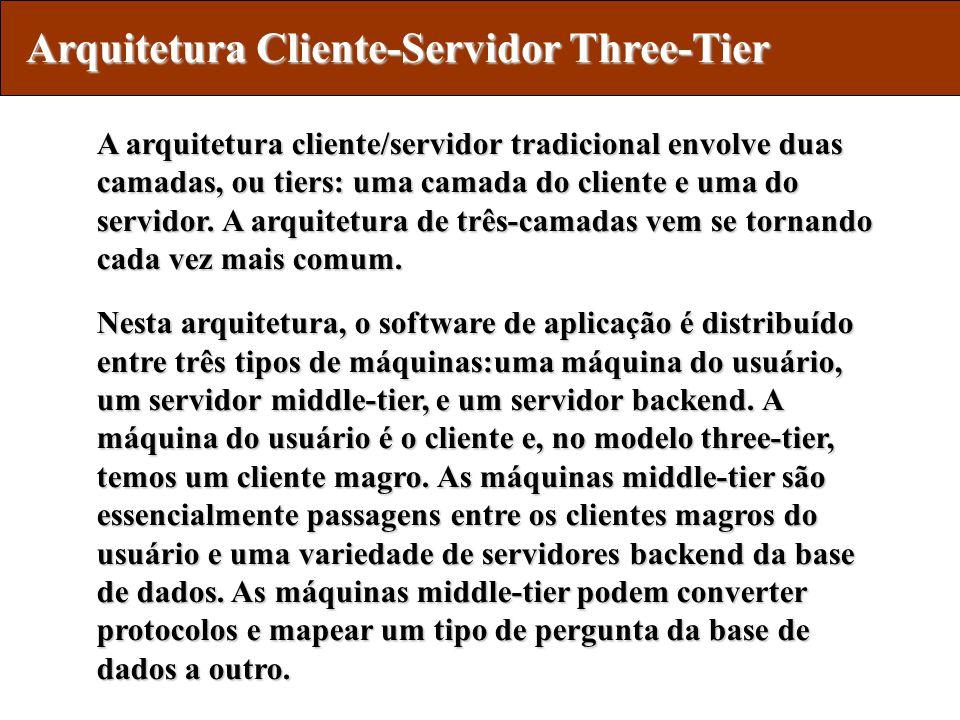 Arquitetura Cliente-Servidor Three-Tier