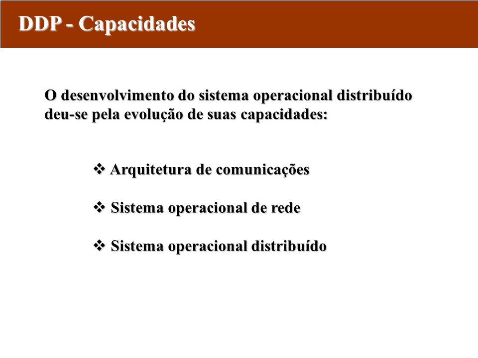 DDP - Capacidades O desenvolvimento do sistema operacional distribuído deu-se pela evolução de suas capacidades: