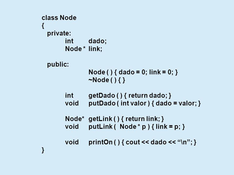 class Node { private: int dado; Node * link; public: Node ( ) { dado = 0; link = 0; } ~Node ( ) { }