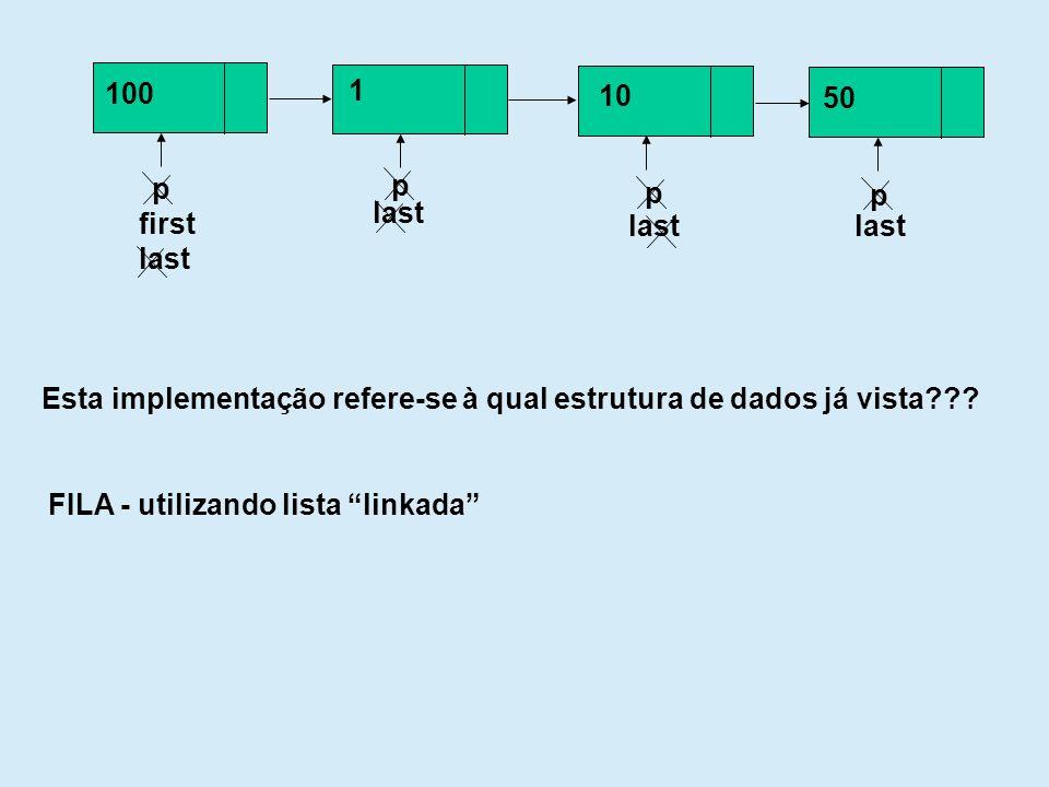 100 1. 10. 50. p. p. p. p. last. first. last. last. last. Esta implementação refere-se à qual estrutura de dados já vista