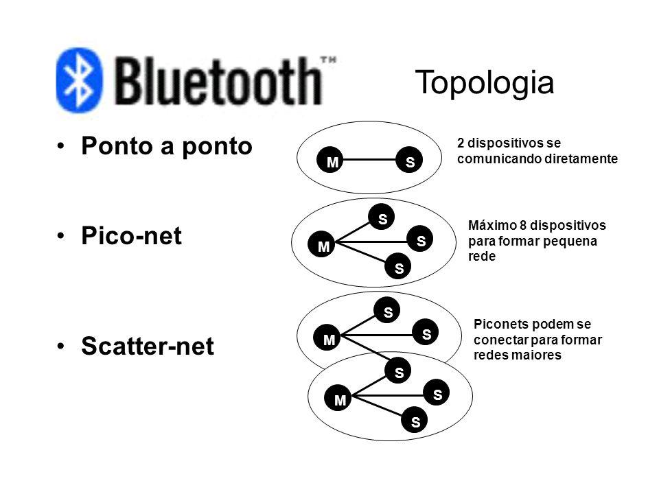 Topologia Ponto a ponto Pico-net Scatter-net M S M S M S