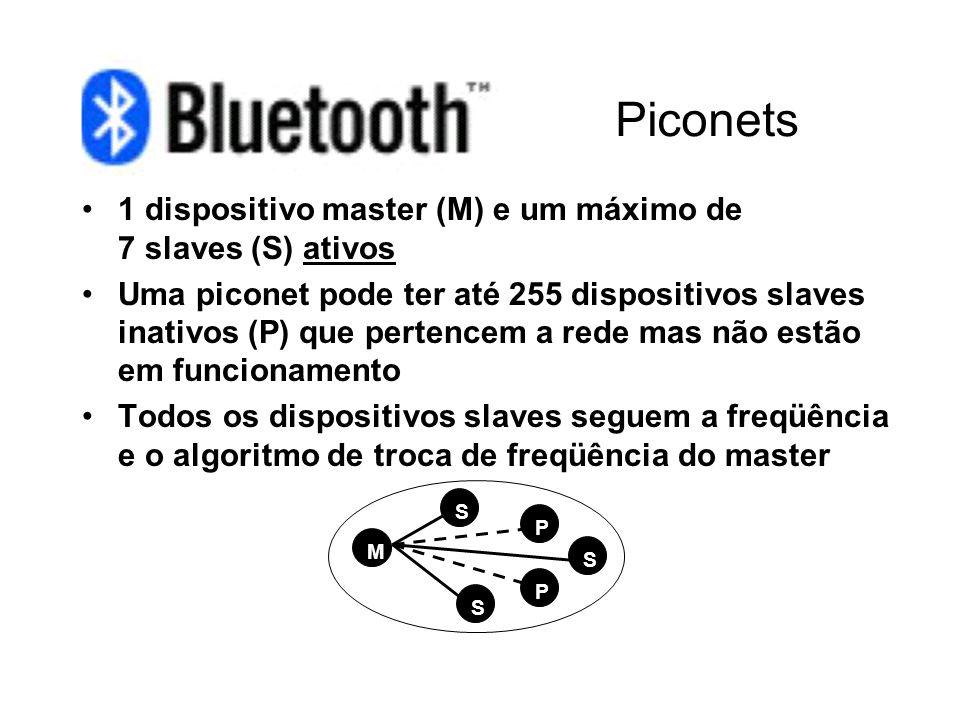 Piconets 1 dispositivo master (M) e um máximo de 7 slaves (S) ativos