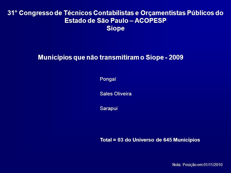 Municípios que não transmitiram o Siope - 2009