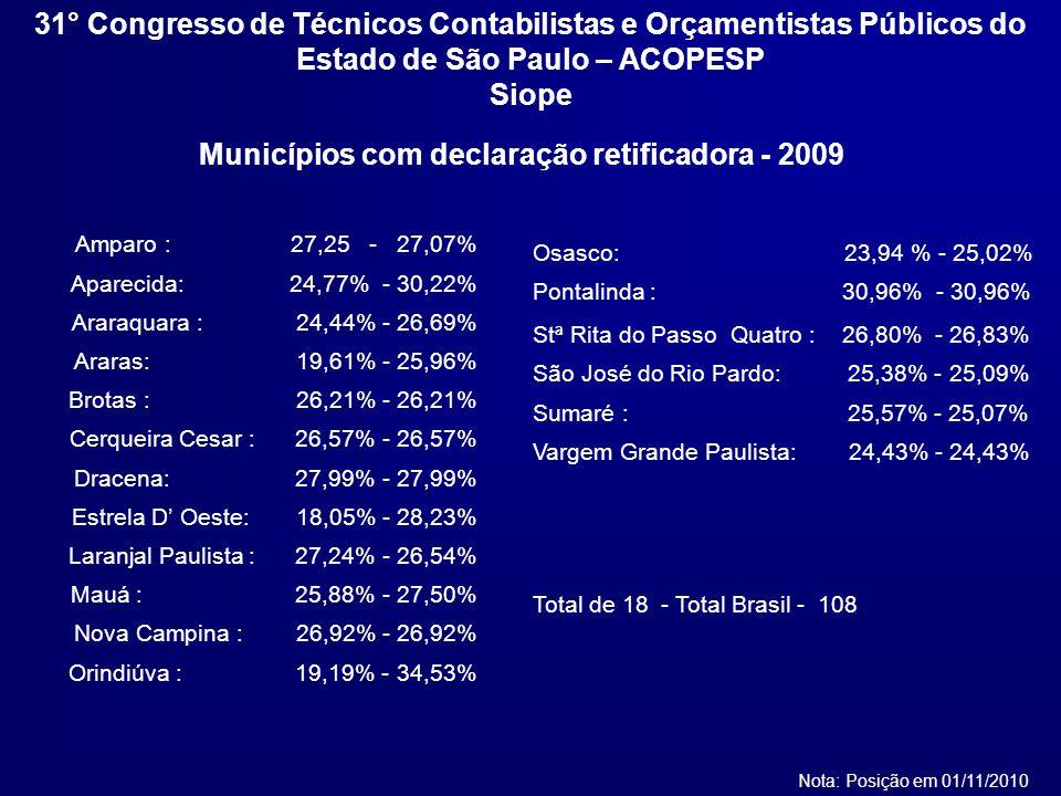 Municípios com declaração retificadora - 2009