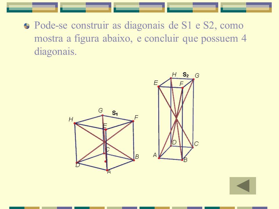 Pode-se construir as diagonais de S1 e S2, como mostra a figura abaixo, e concluir que possuem 4 diagonais.