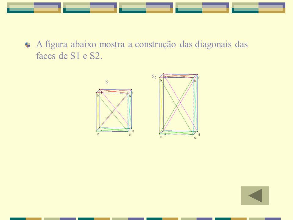 A figura abaixo mostra a construção das diagonais das faces de S1 e S2.