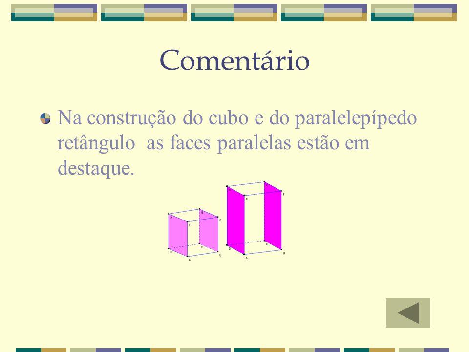Comentário Na construção do cubo e do paralelepípedo retângulo as faces paralelas estão em destaque.
