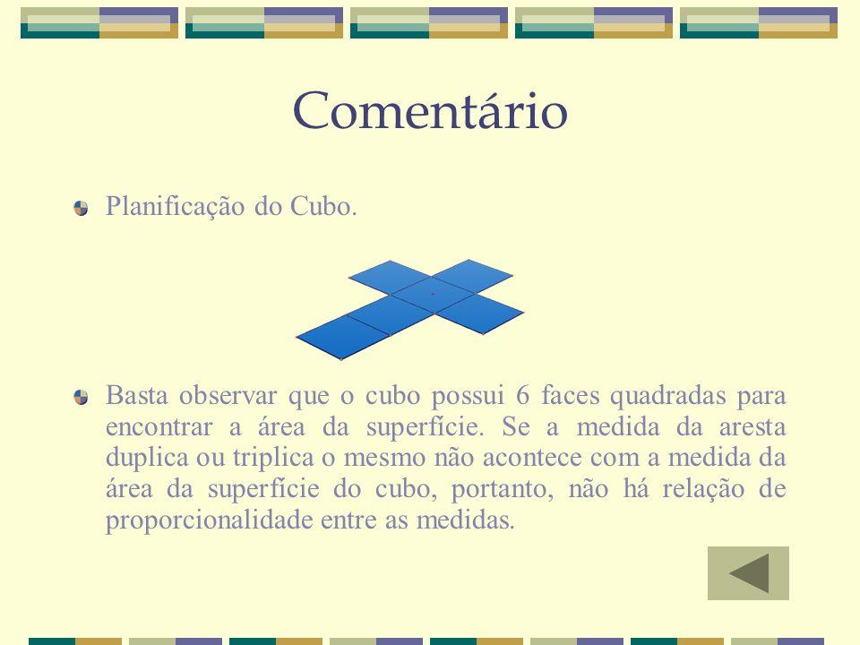 Comentário Planificação do Cubo.
