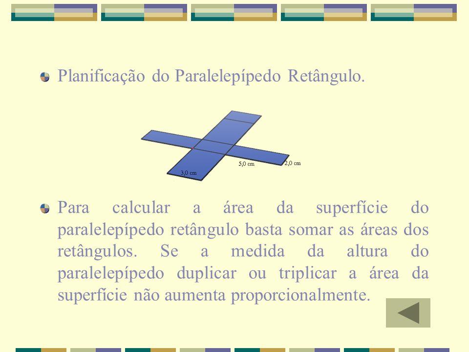 Planificação do Paralelepípedo Retângulo.