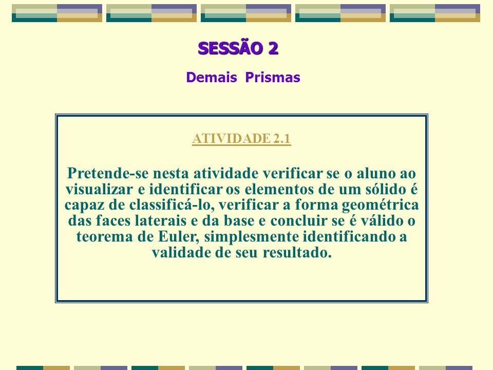 SESSÃO 2 Demais Prismas. ATIVIDADE 2.1.